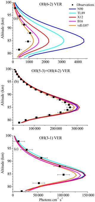 https://www.atmos-chem-phys.net/19/1835/2019/acp-19-1835-2019-f02