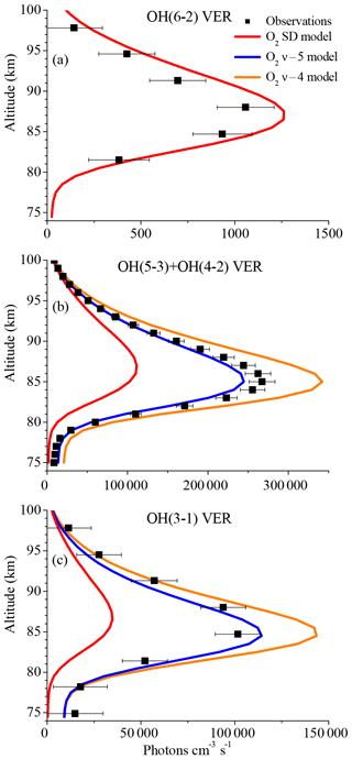 https://www.atmos-chem-phys.net/19/1835/2019/acp-19-1835-2019-f03