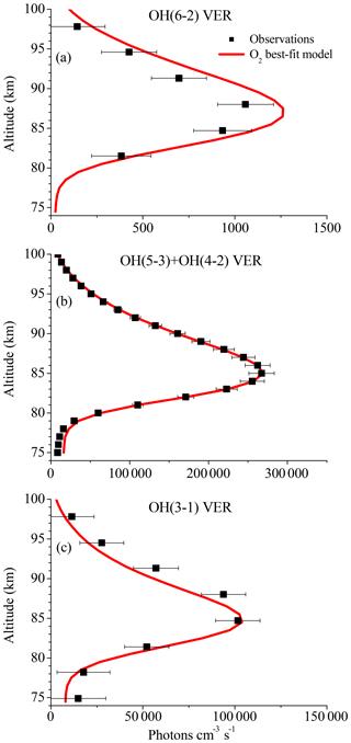 https://www.atmos-chem-phys.net/19/1835/2019/acp-19-1835-2019-f04