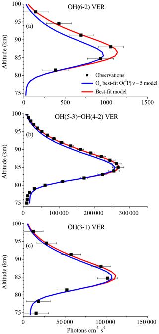 https://www.atmos-chem-phys.net/19/1835/2019/acp-19-1835-2019-f05