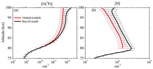 https://www.atmos-chem-phys.net/19/1835/2019/acp-19-1835-2019-f06