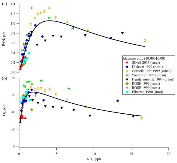 ACP - Relations - Analysis of CCN activity of Arctic aerosol