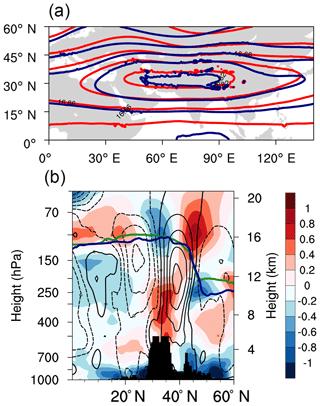 https://www.atmos-chem-phys.net/19/1901/2019/acp-19-1901-2019-f02