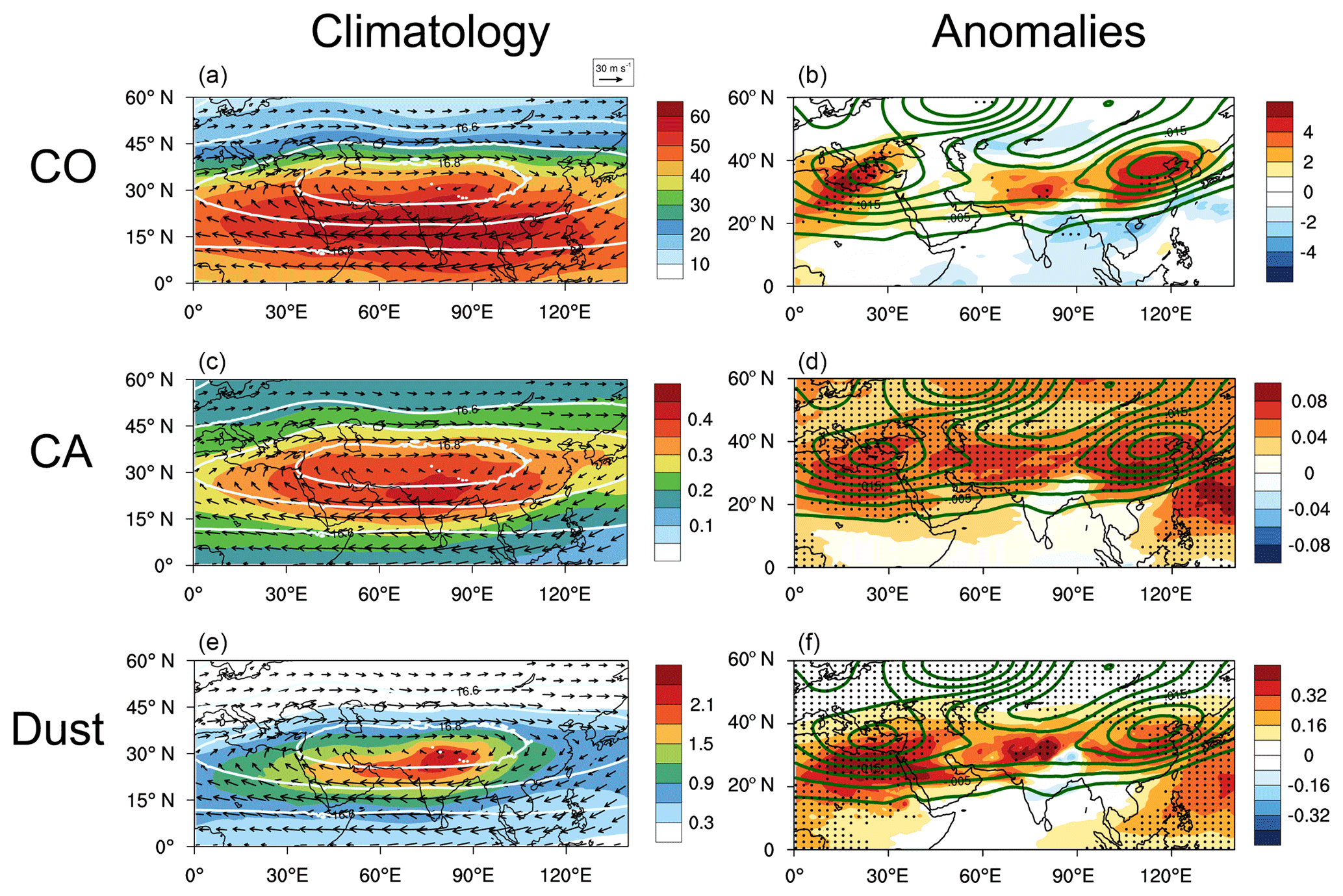 ACP - Relationship between Asian monsoon strength and transport of