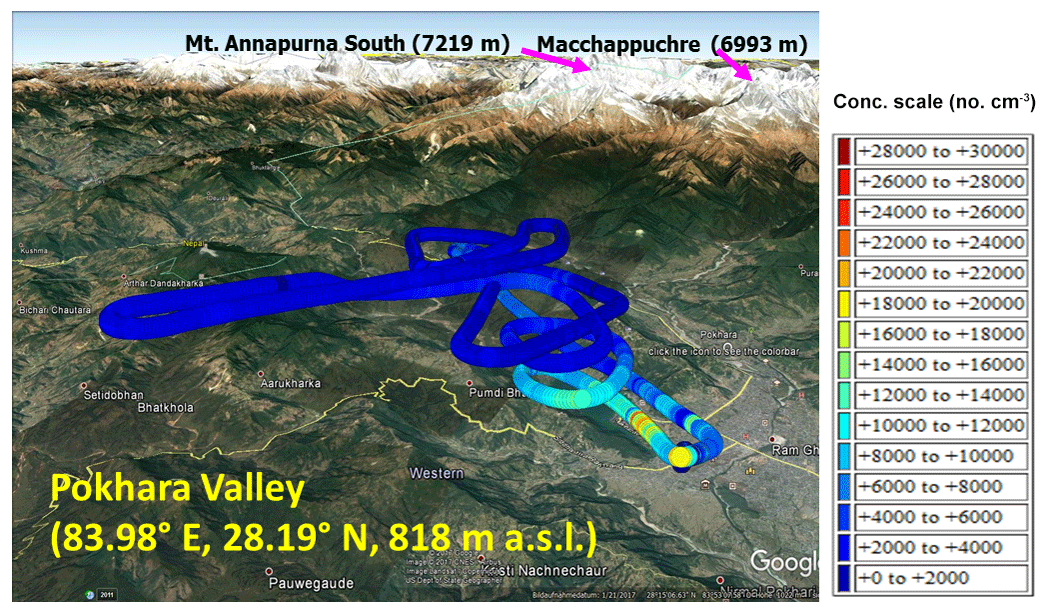 ACP - An overview of airborne measurement in Nepal – Part 1