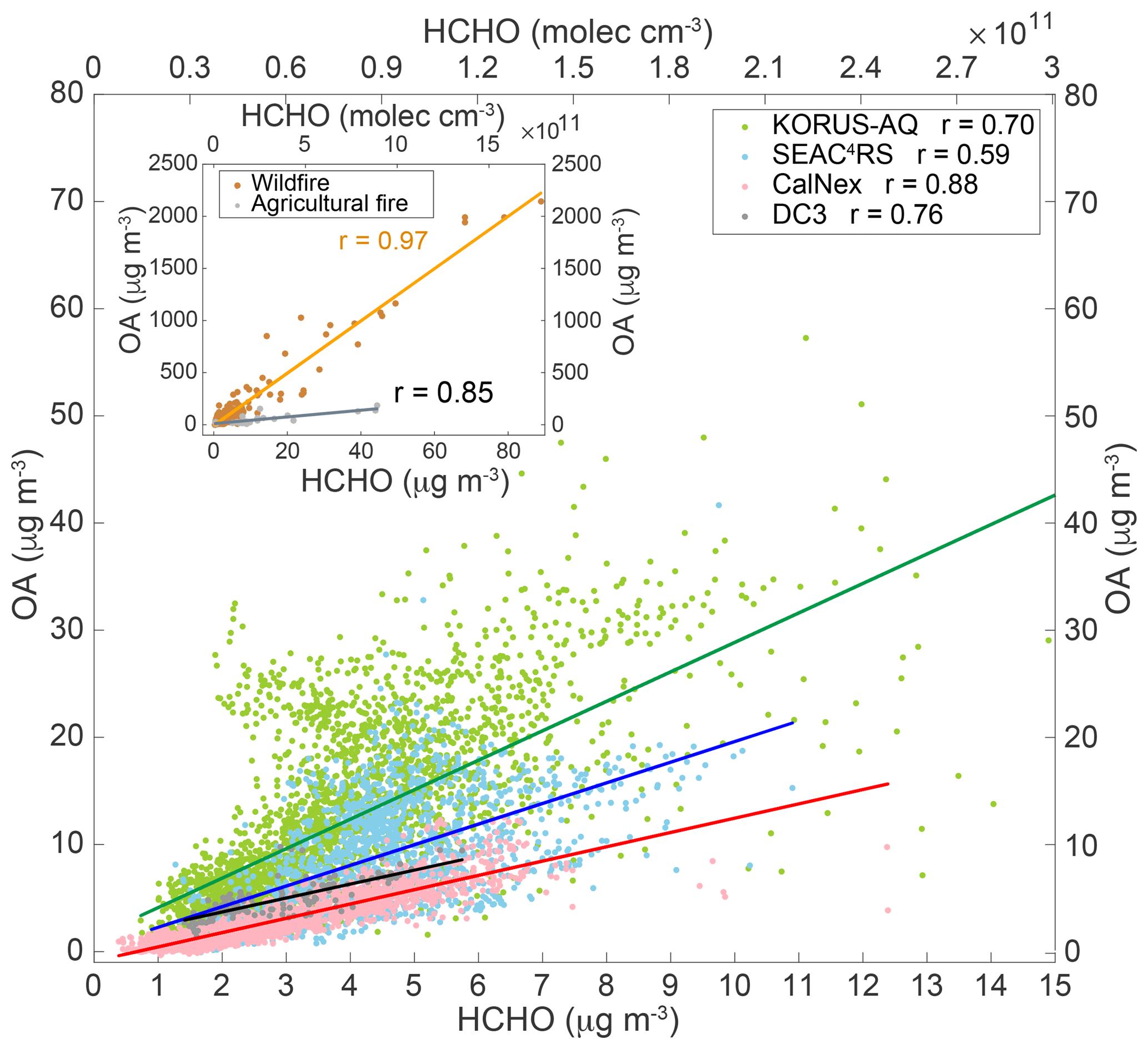 ACP - Towards a satellite formaldehyde – in situ hybrid
