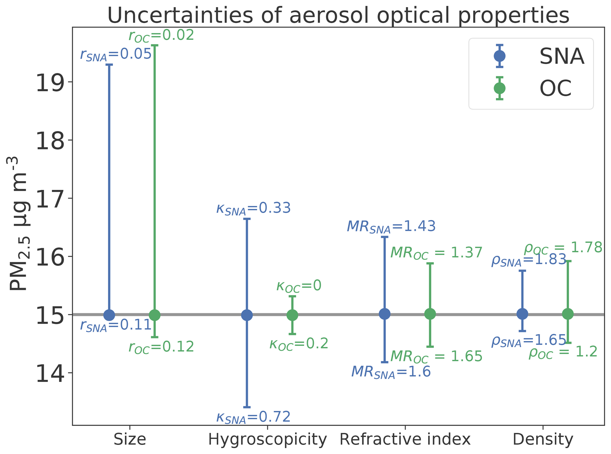 ACP - Assessing uncertainties of a geophysical approach to estimate