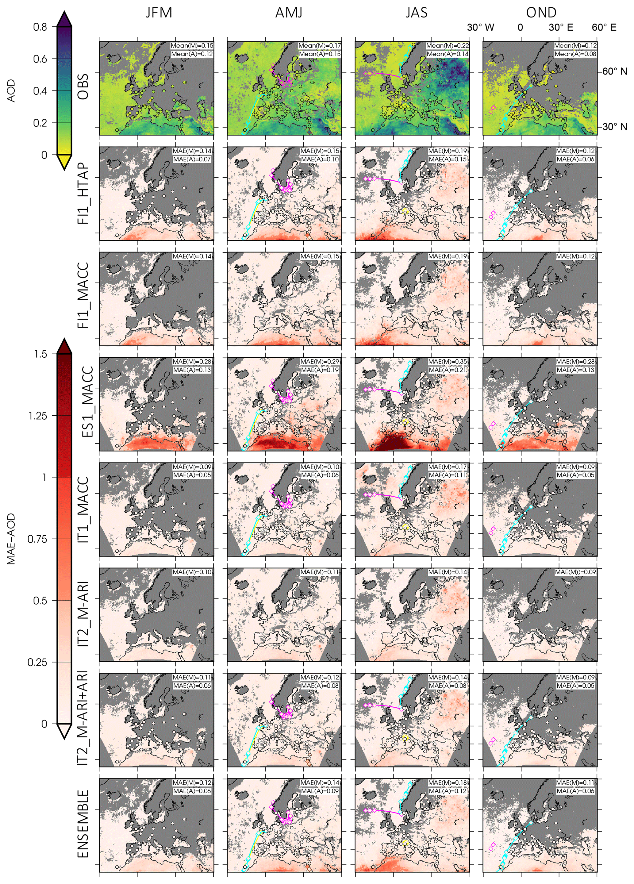 ACP - Aerosol optical properties over Europe: an evaluation