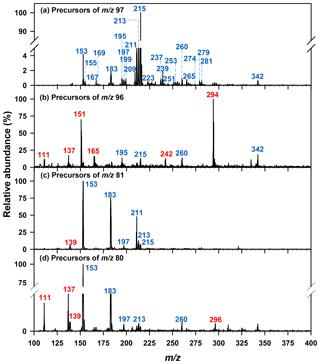 https://www.atmos-chem-phys.net/19/3191/2019/acp-19-3191-2019-f01