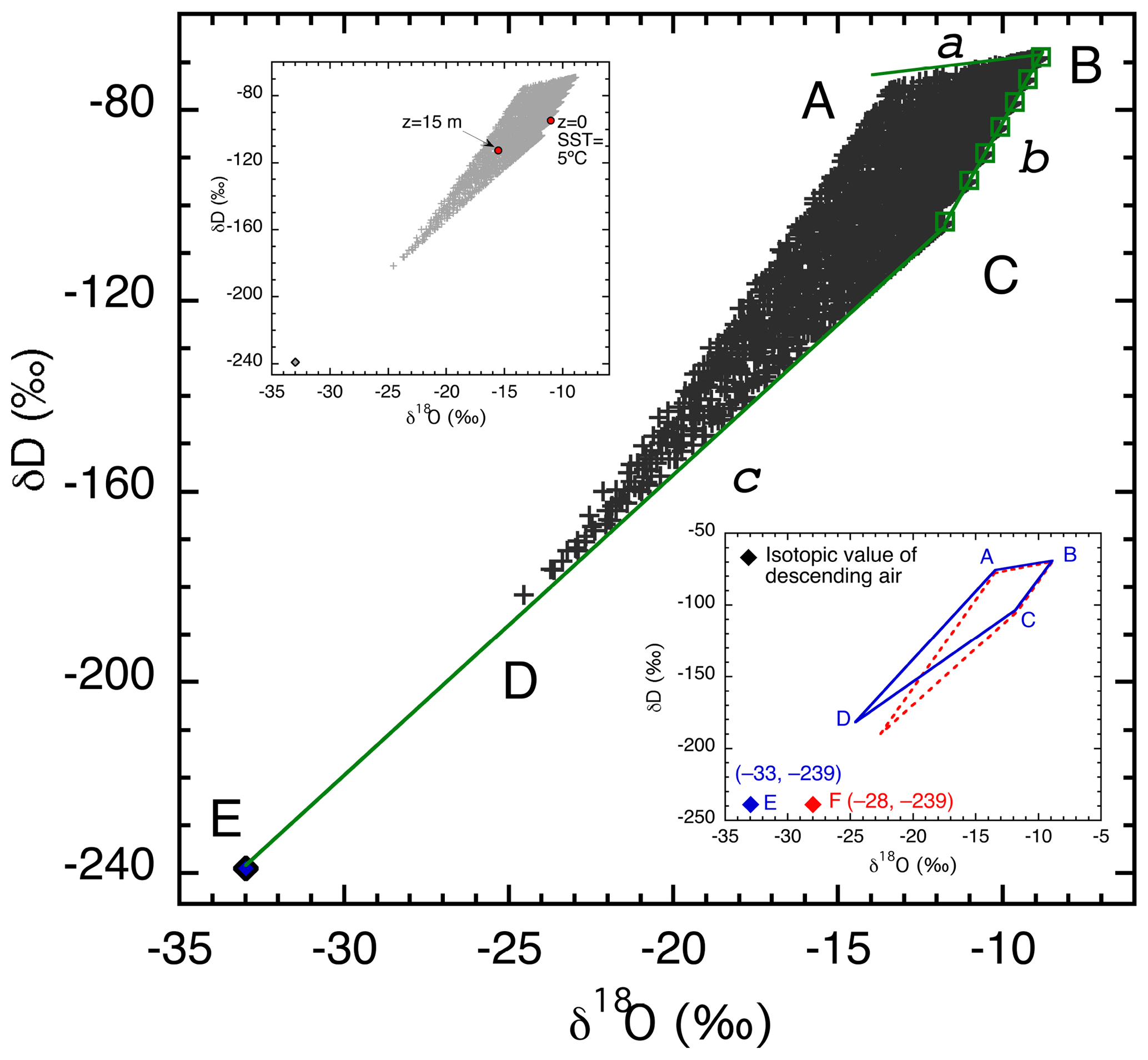 https://www.atmos-chem-phys.net/19/4005/2019/acp-19-4005-2019-f04