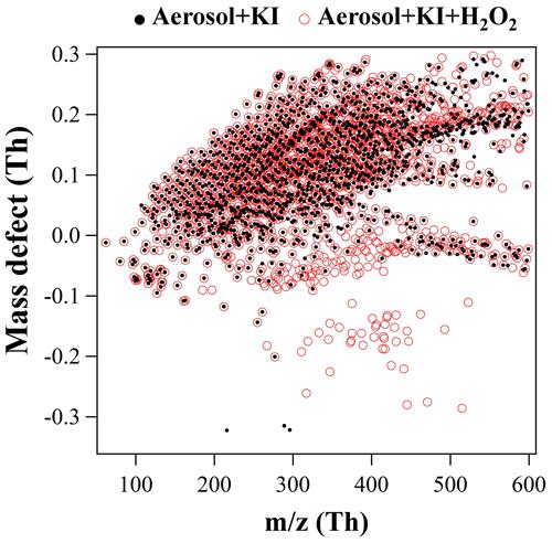 https://www.atmos-chem-phys.net/19/4025/2019/acp-19-4025-2019-f05