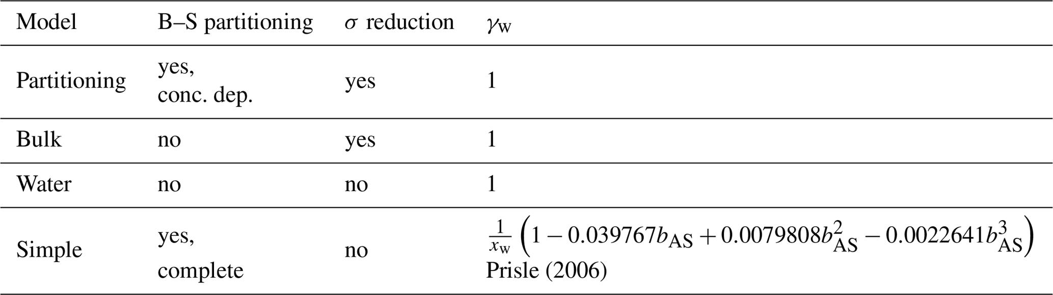 vw ssp 442 pdf