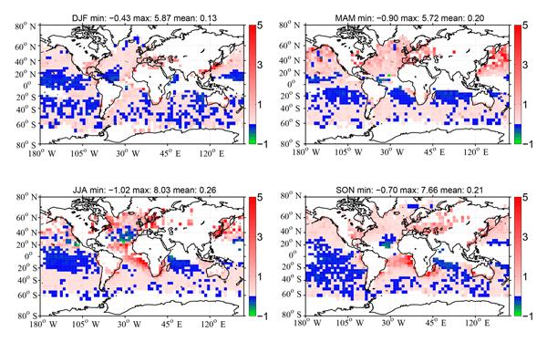 ACP - Relations - Retrieval of aerosol optical depth from