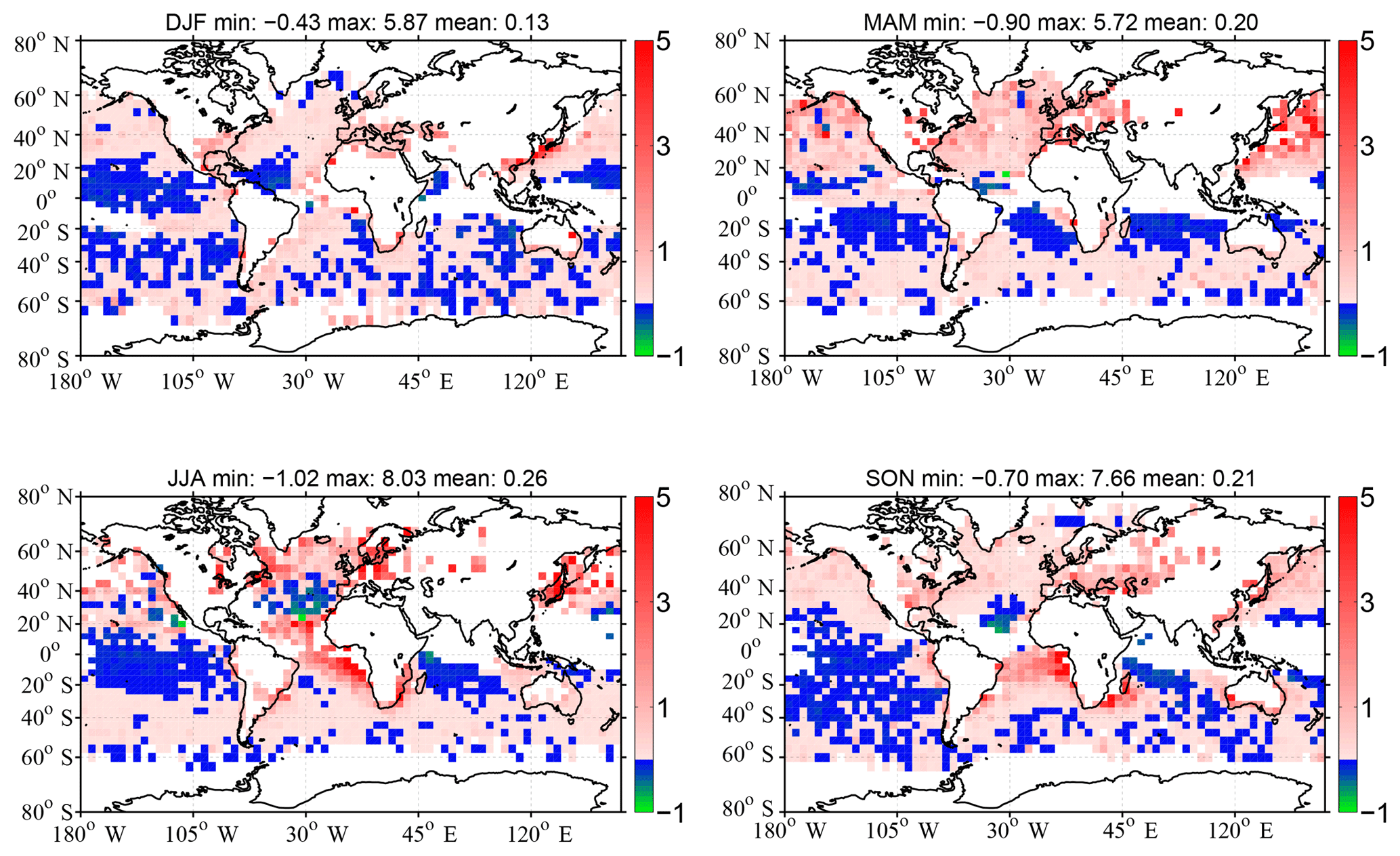 ACP - Estimations of global shortwave direct aerosol radiative