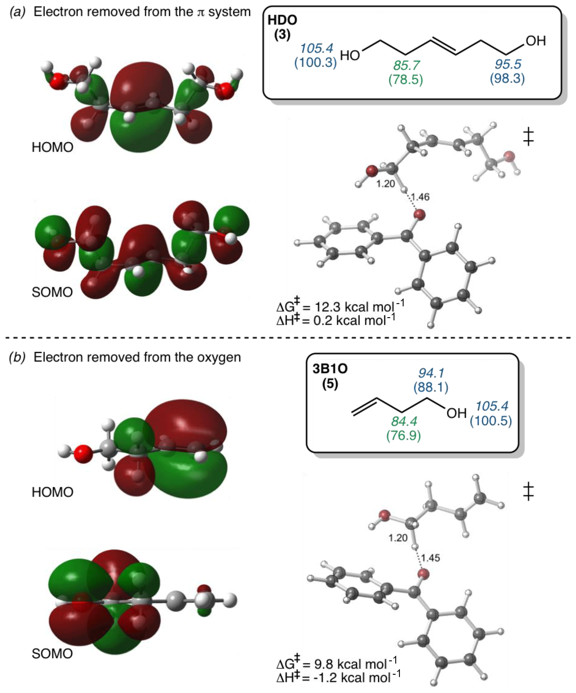 ACP - Aqueous reactions of organic triplet excited states with