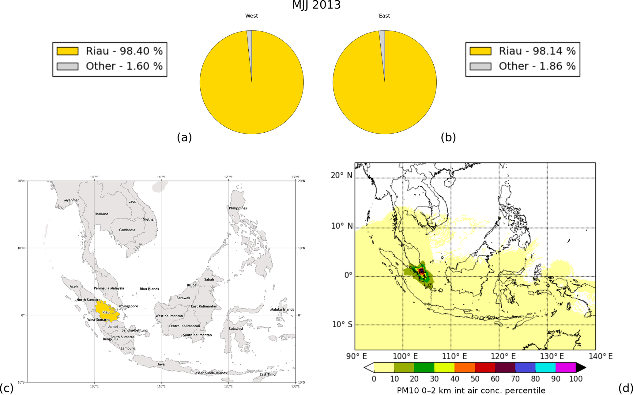 ACP - Haze in Singapore – source attribution of biomass burning PM10 ...