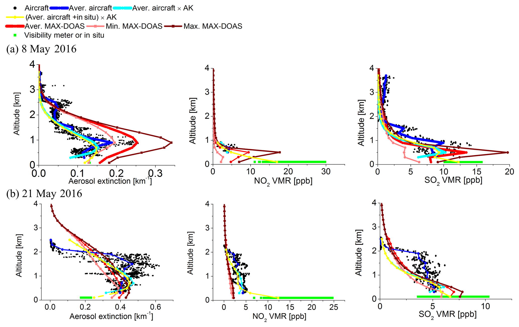 https://www.atmos-chem-phys.net/19/5417/2019/acp-19-5417-2019-f08