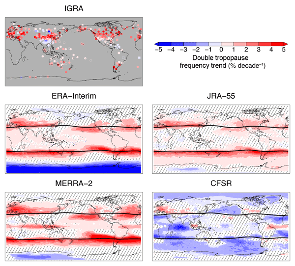 ACP - Global tropopause altitudes in radiosondes and reanalyses