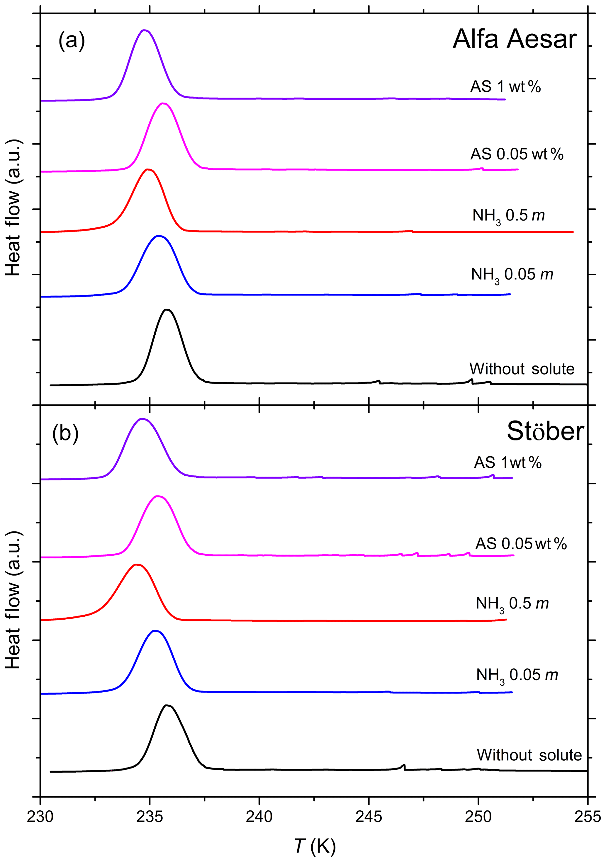 ACP - Ice nucleation activity of silicates and aluminosilicates in