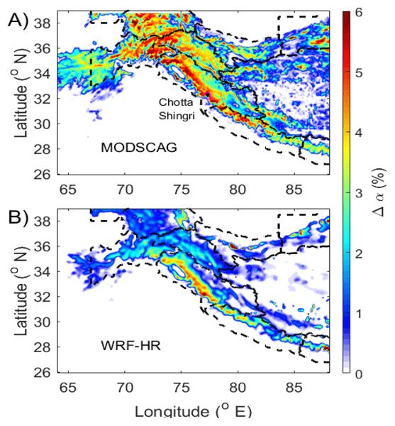 ACP - Metrics - Impact of light-absorbing particles on snow albedo