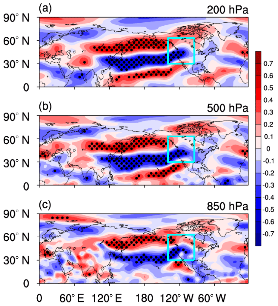 ACP - Effects of Arctic stratospheric ozone changes on