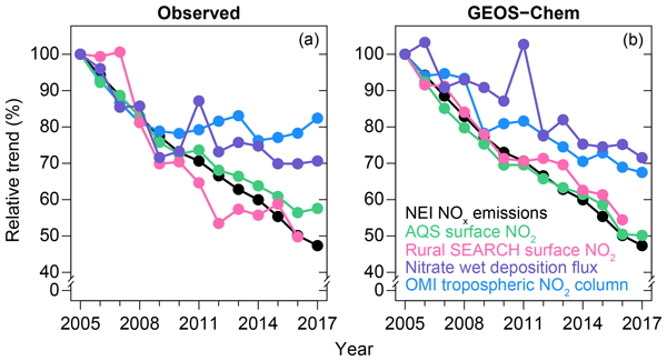 ACP - Relations - Satellite observations of atmospheric methane and