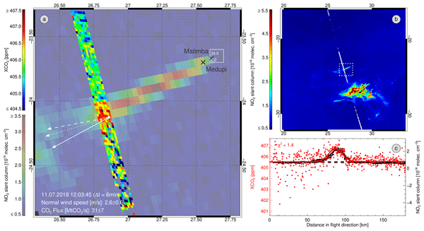 AMT - Relations - Intercomparison of four airborne imaging