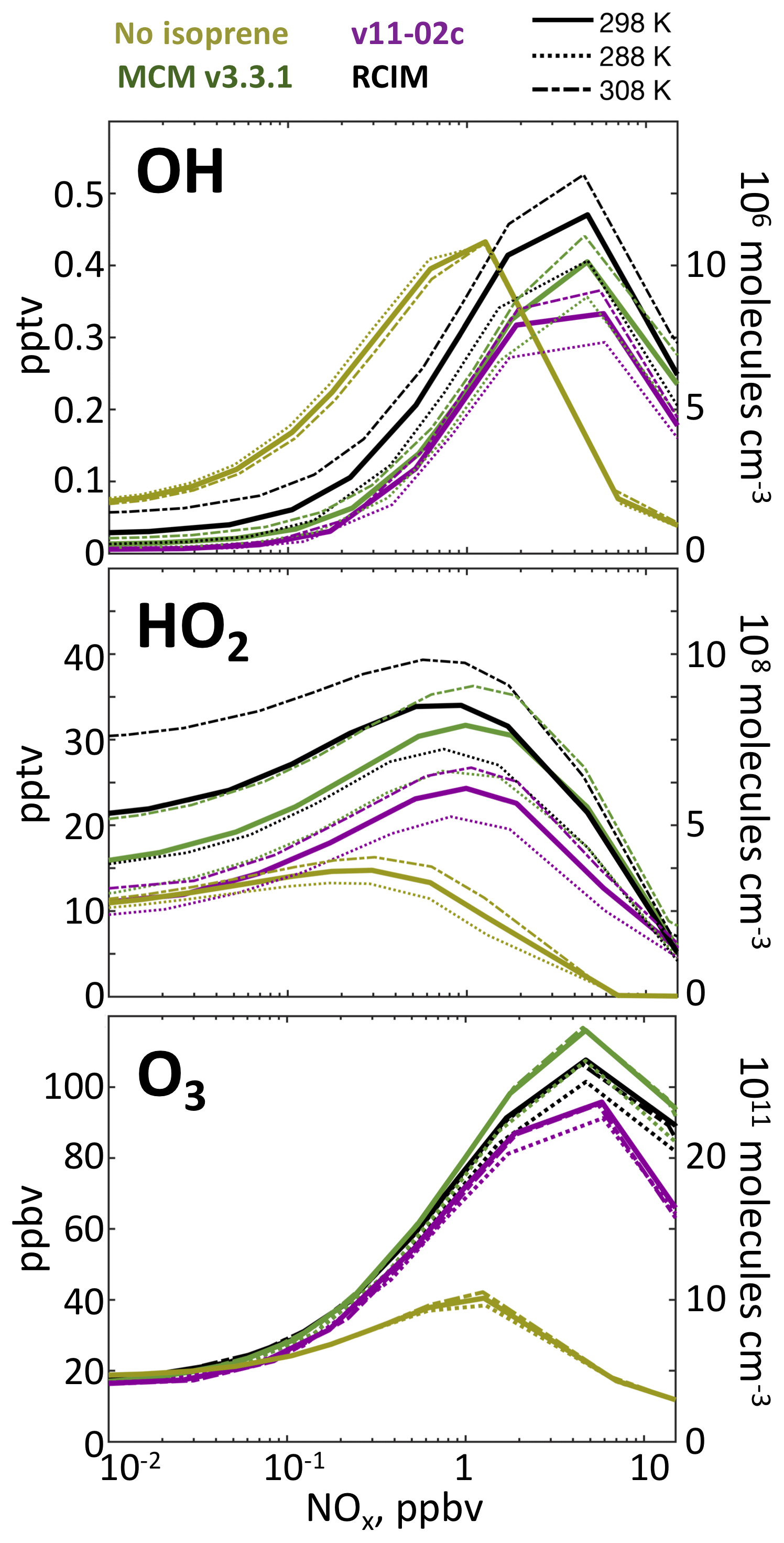 ACP - A new model mechanism for atmospheric oxidation of isoprene