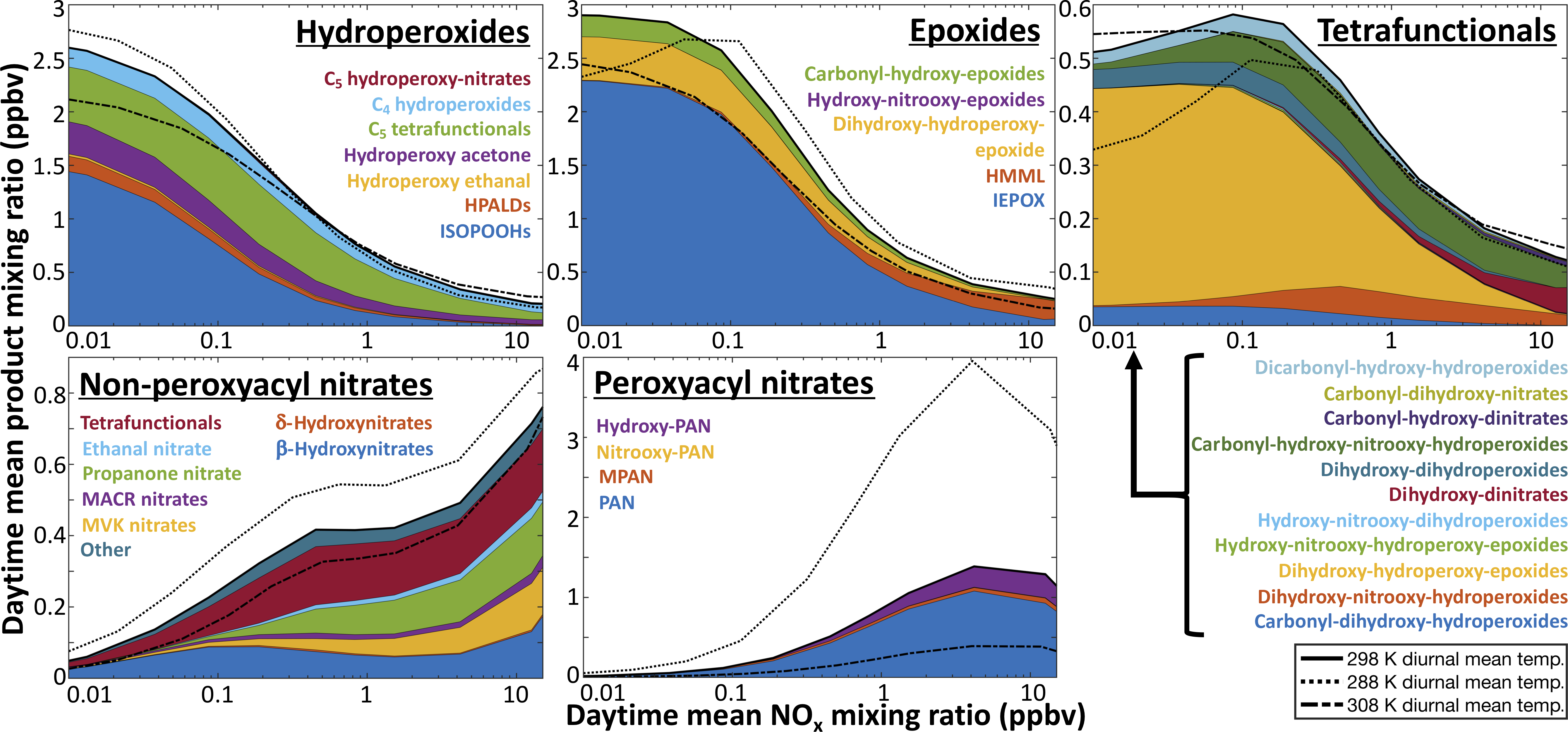 ACP - A new model mechanism for atmospheric oxidation of