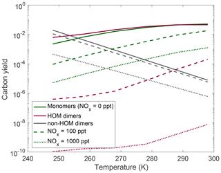 https://www.atmos-chem-phys.net/20/1183/2020/acp-20-1183-2020-f07