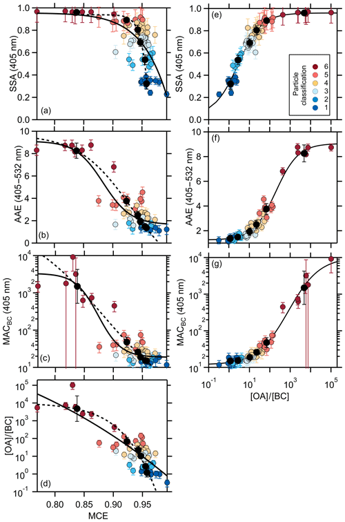 https://www.atmos-chem-phys.net/20/1531/2020/acp-20-1531-2020-f01