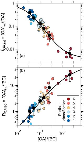https://www.atmos-chem-phys.net/20/1531/2020/acp-20-1531-2020-f03
