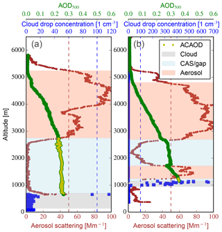 https://www.atmos-chem-phys.net/20/1565/2020/acp-20-1565-2020-f03