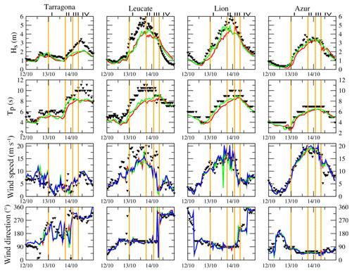 https://www.atmos-chem-phys.net/20/1675/2020/acp-20-1675-2020-f02