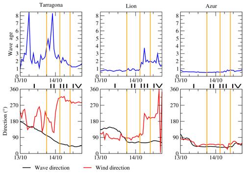 https://www.atmos-chem-phys.net/20/1675/2020/acp-20-1675-2020-f08