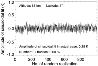 https://www.atmos-chem-phys.net/20/1737/2020/acp-20-1737-2020-f08