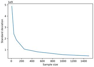 https://www.atmos-chem-phys.net/20/1795/2020/acp-20-1795-2020-f19