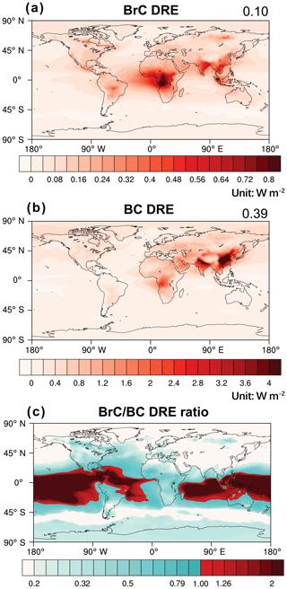 https://www.atmos-chem-phys.net/20/1901/2020/acp-20-1901-2020-f10