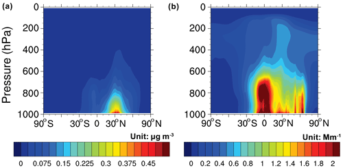 https://www.atmos-chem-phys.net/20/1901/2020/acp-20-1901-2020-f13
