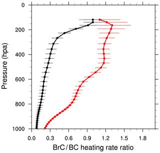 https://www.atmos-chem-phys.net/20/1901/2020/acp-20-1901-2020-f14