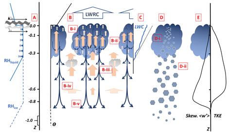 https://www.atmos-chem-phys.net/20/1921/2020/acp-20-1921-2020-f13