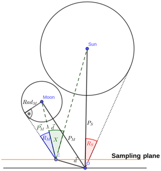 https://www.atmos-chem-phys.net/20/1961/2020/acp-20-1961-2020-f02