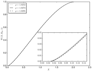 https://www.atmos-chem-phys.net/20/1961/2020/acp-20-1961-2020-f03