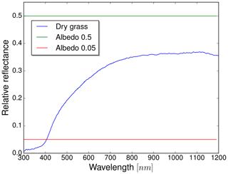 https://www.atmos-chem-phys.net/20/1961/2020/acp-20-1961-2020-f08