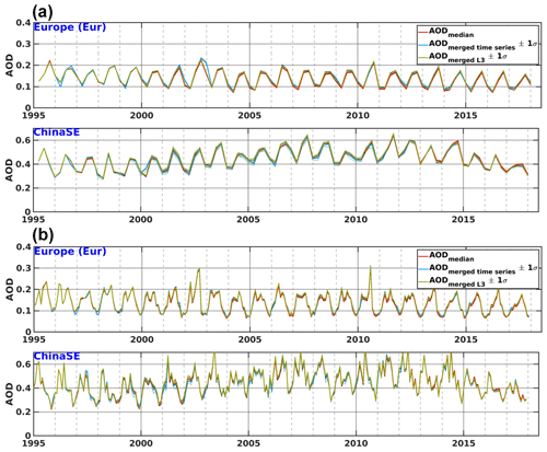 https://www.atmos-chem-phys.net/20/2031/2020/acp-20-2031-2020-f13