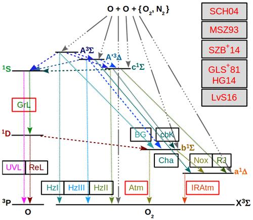 https://www.atmos-chem-phys.net/20/2221/2020/acp-20-2221-2020-f01