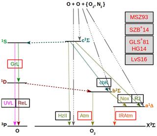 https://www.atmos-chem-phys.net/20/2221/2020/acp-20-2221-2020-f02