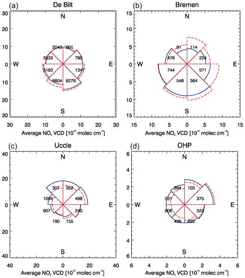 https://www.atmos-chem-phys.net/20/2795/2020/acp-20-2795-2020-f07