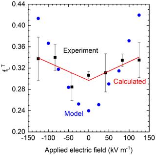 https://www.atmos-chem-phys.net/20/3181/2020/acp-20-3181-2020-f04
