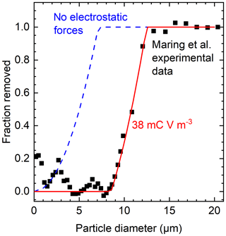 https://www.atmos-chem-phys.net/20/3181/2020/acp-20-3181-2020-f05